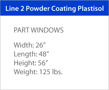 Line 2 Powder Coating Plastisol