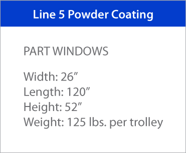 Line 5 Powder Coating