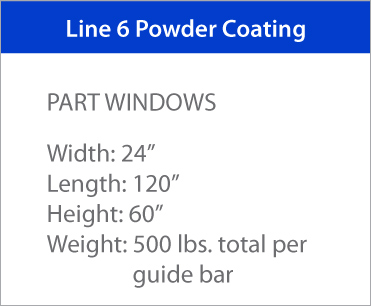 Line 6 Powder Coating