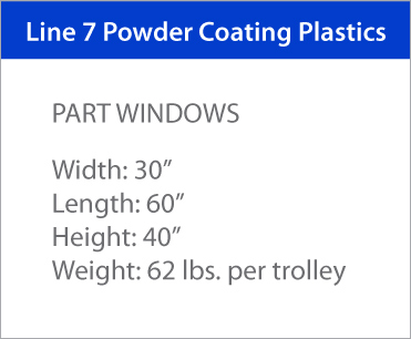 Line 7 Powder Coating Plastics